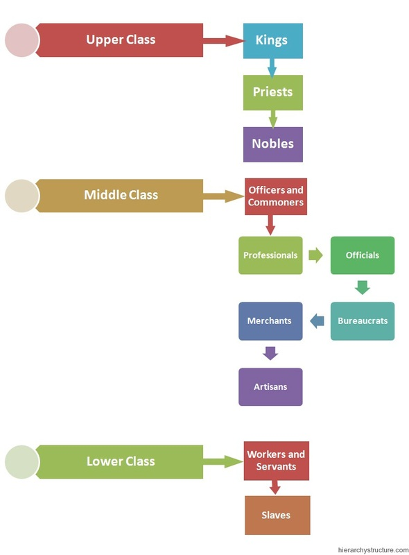 importance of social class in the This blog is about social class on campus and in higher education comments and submissions are welcome if you have something to say about social class and social class in higher education.